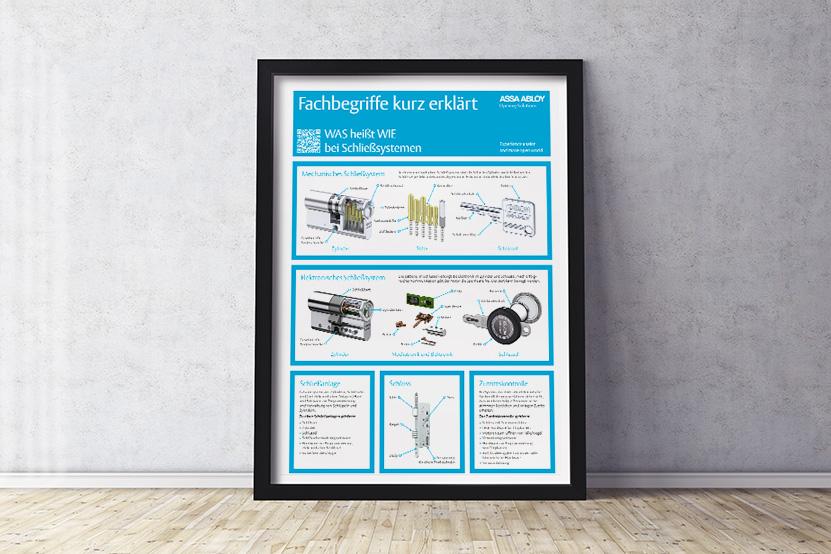 Fachbegriffe auf dem Schließsysteme Poster